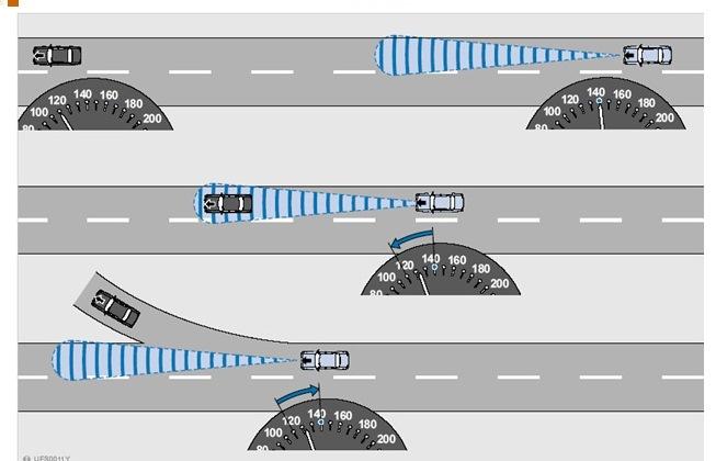 پاورپوینت سیستم های پیشرفته برای پایداری پس از ترمز خودروABS & ASR & ESP & SBC