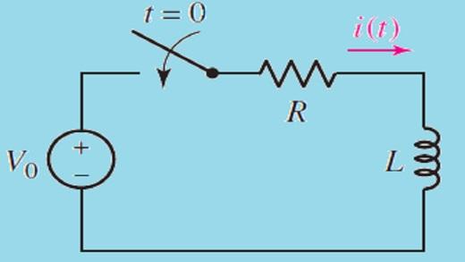 گزارش آزمایشگاه فیزیک 2 ( آزمایش بررسی مدار R-L )
